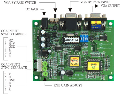CGA2VGA Adapter