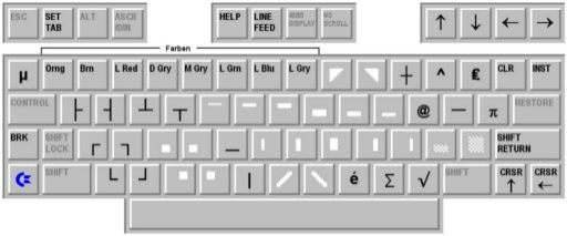 C128 DIN-Tastatur