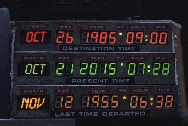 Timer der Zeitmaschine